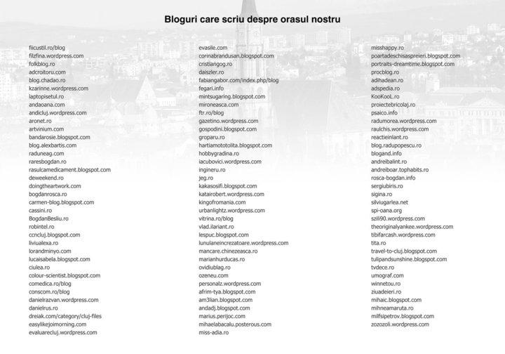 Lista bloguri din Cluj