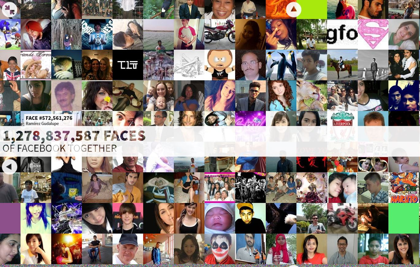 The Faces Of Facebook .com